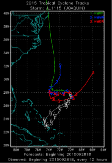 HWRF five-day forecasts of Hurricane Joaquin track for the 2015 operational model