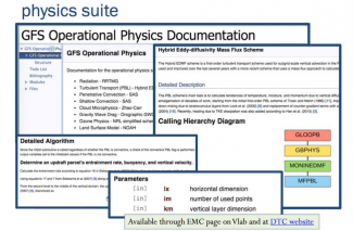 GFS Operational Physics Documentation